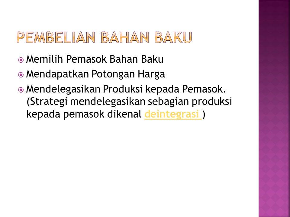  Memilih Pemasok Bahan Baku  Mendapatkan Potongan Harga  Mendelegasikan Produksi kepada Pemasok. (Strategi mendelegasikan sebagian produksi kepada