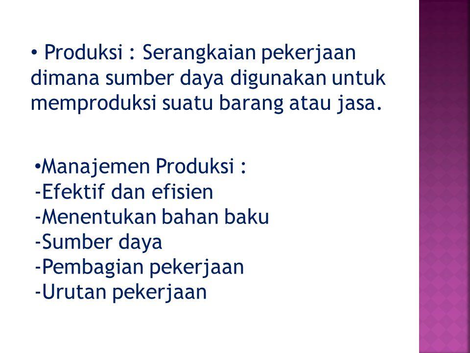 Urut-urutan pekerjaan yang dibutuhkan untuk menyelesaikan produksi suatu produk. BACK