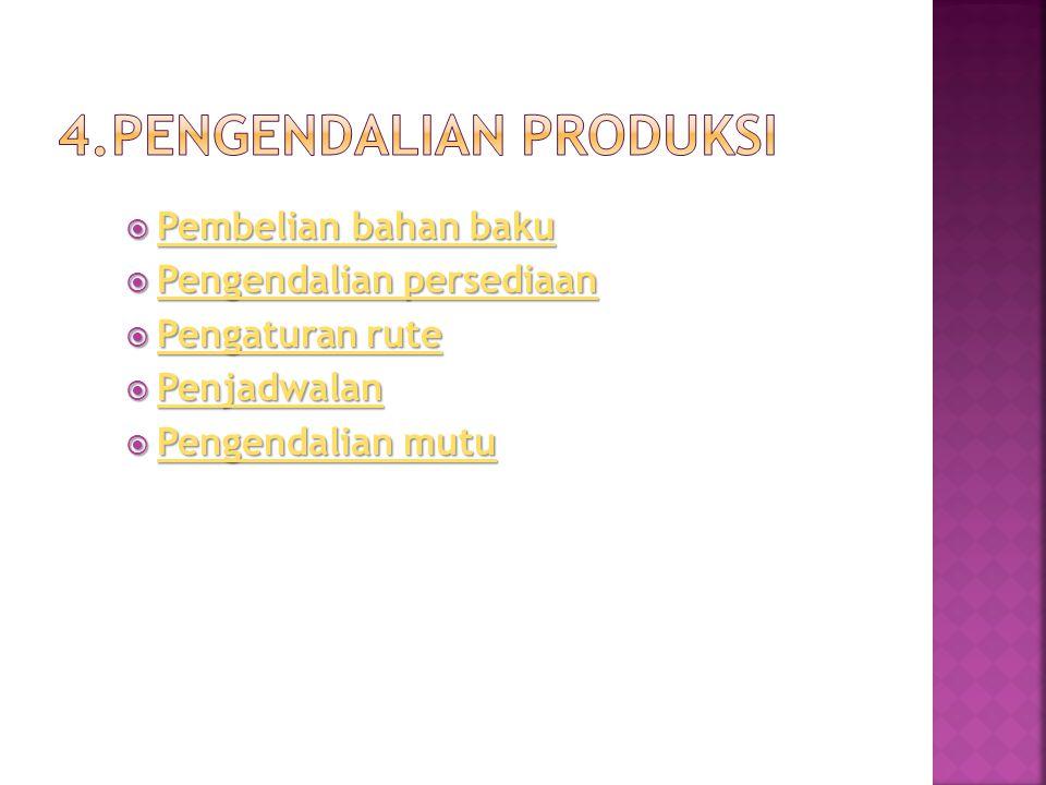  Memilih Pemasok Bahan Baku  Mendapatkan Potongan Harga  Mendelegasikan Produksi kepada Pemasok.