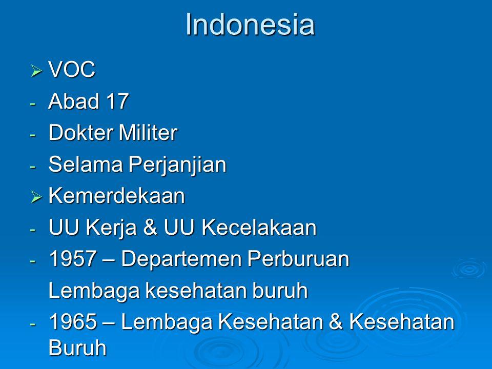 Indonesia  VOC - Abad 17 - Dokter Militer - Selama Perjanjian  Kemerdekaan - UU Kerja & UU Kecelakaan - 1957 – Departemen Perburuan Lembaga kesehata