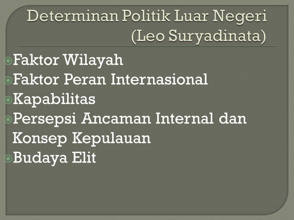  Faktor Wilayah  Faktor Peran Internasional  Kapabilitas  Persepsi Ancaman Internal dan Konsep Kepulauan  Budaya Elit