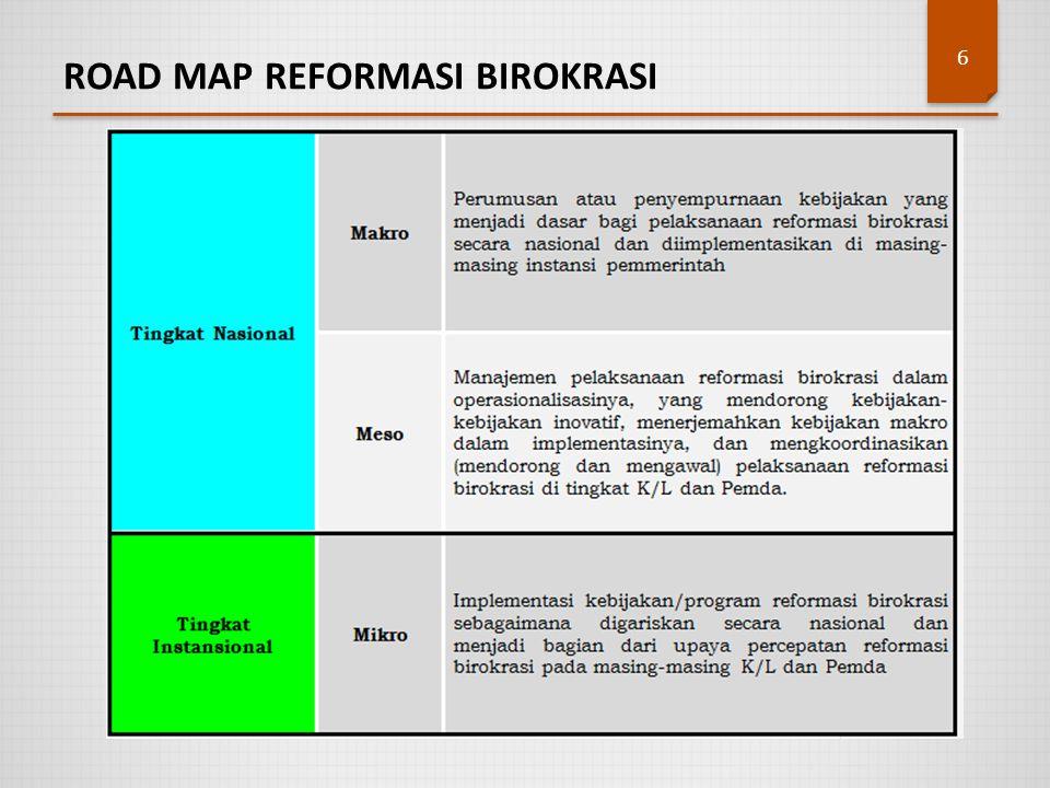 ROAD MAP REFORMASI BIROKRASI 6
