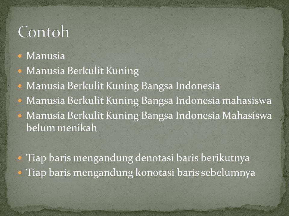 Manusia Manusia Berkulit Kuning Manusia Berkulit Kuning Bangsa Indonesia Manusia Berkulit Kuning Bangsa Indonesia mahasiswa Manusia Berkulit Kuning Ba