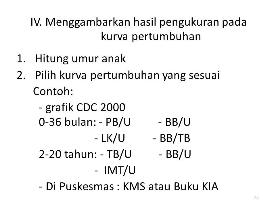 IV.Menggambarkan hasil pengukuran pada kurva pertumbuhan 1.
