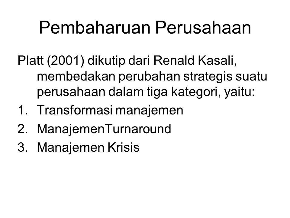Pembaharuan Perusahaan Platt (2001) dikutip dari Renald Kasali, membedakan perubahan strategis suatu perusahaan dalam tiga kategori, yaitu: 1.Transfor