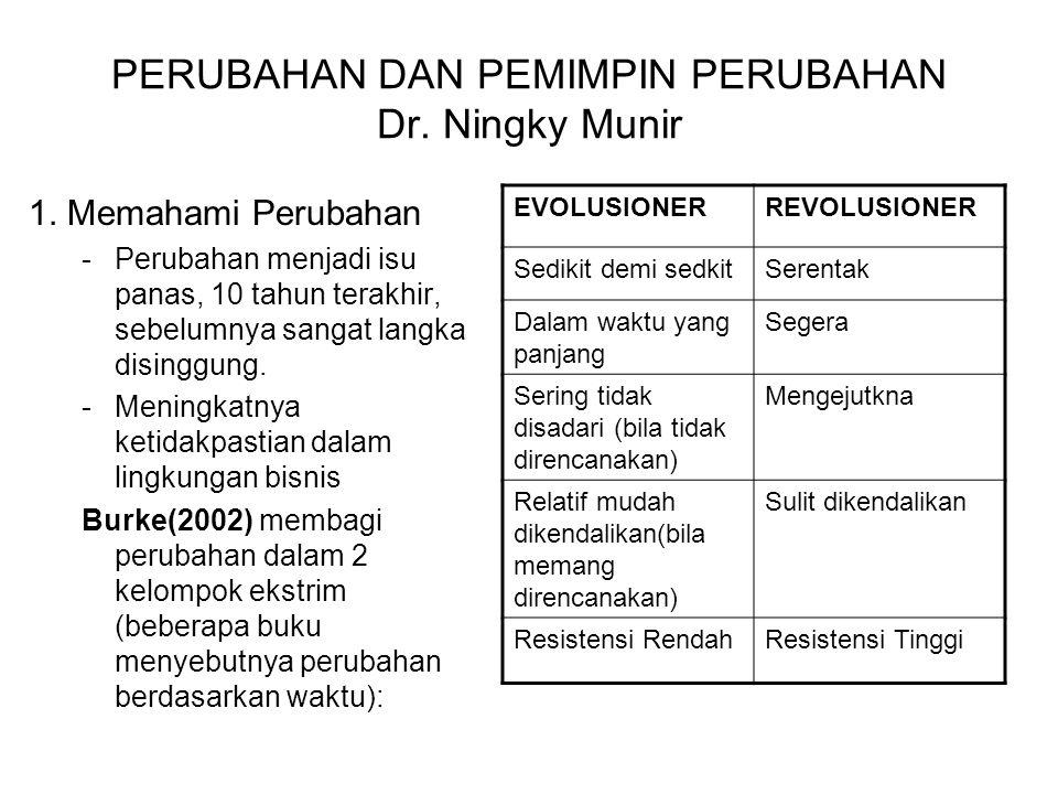 PERUBAHAN DAN PEMIMPIN PERUBAHAN Dr. Ningky Munir 1. Memahami Perubahan -Perubahan menjadi isu panas, 10 tahun terakhir, sebelumnya sangat langka disi