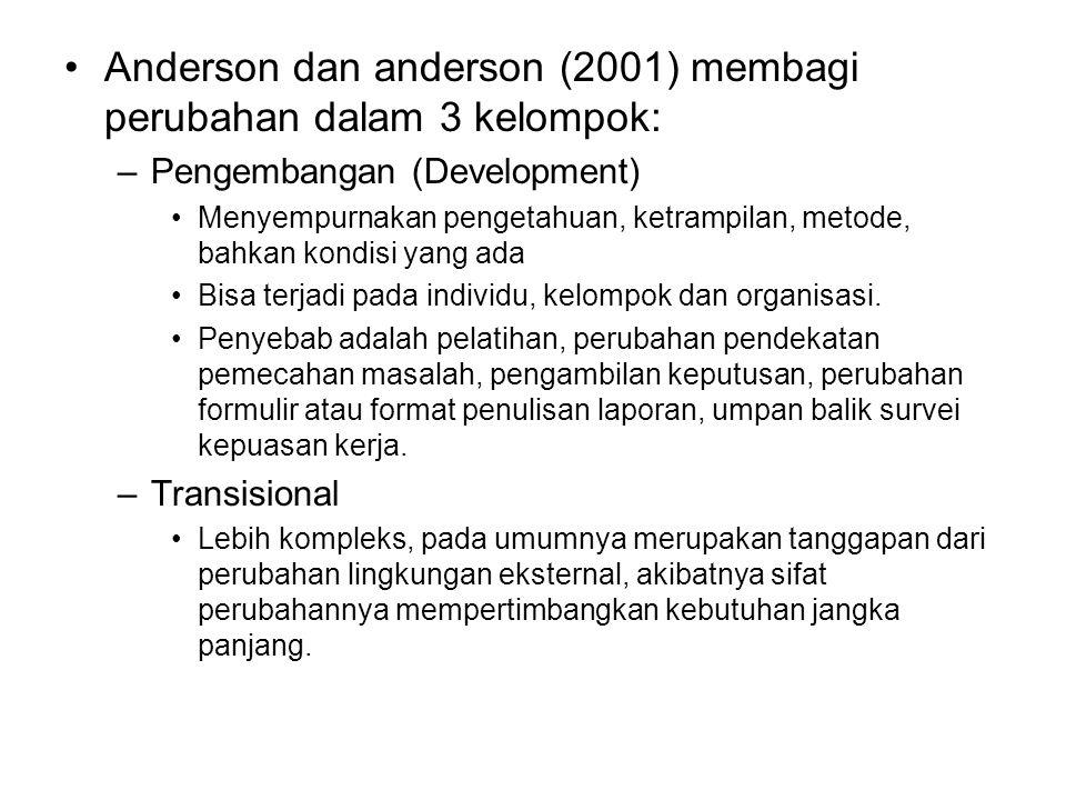 Anderson dan anderson (2001) membagi perubahan dalam 3 kelompok: –Pengembangan (Development) Menyempurnakan pengetahuan, ketrampilan, metode, bahkan k