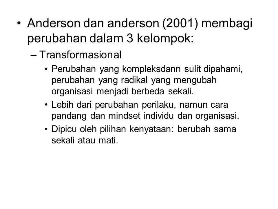 Anderson dan anderson (2001) membagi perubahan dalam 3 kelompok: –Transformasional Perubahan yang kompleksdann sulit dipahami, perubahan yang radikal
