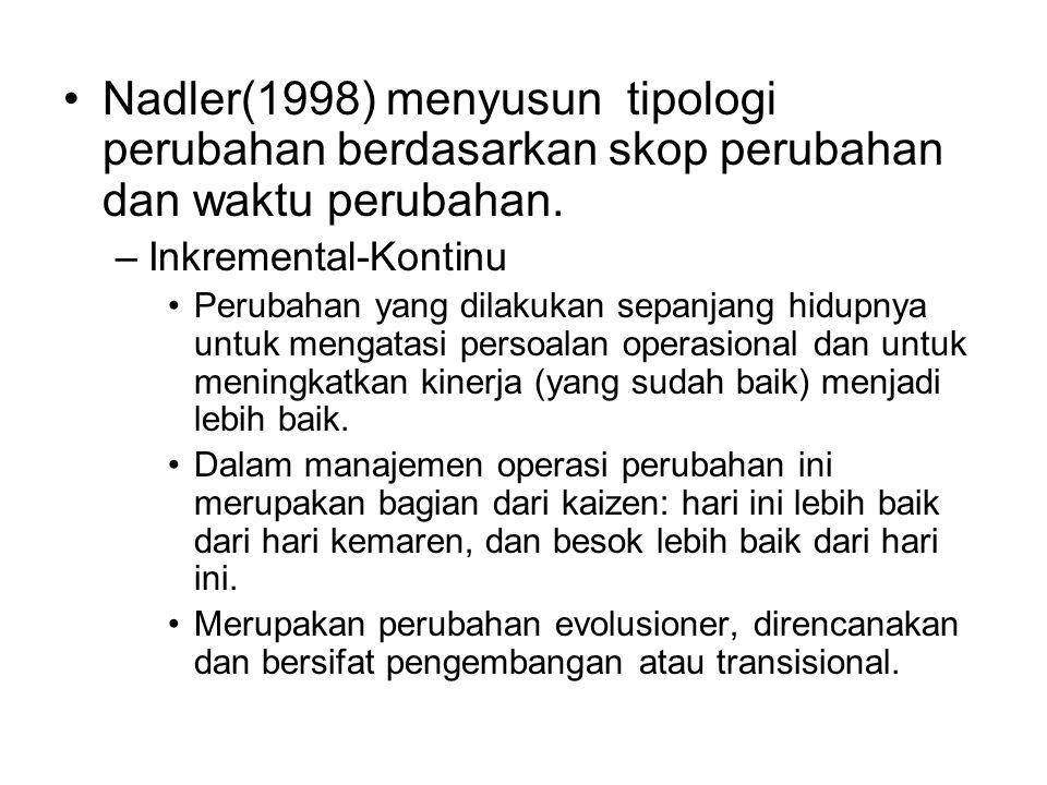 Nadler(1998) menyusun tipologi perubahan berdasarkan skop perubahan dan waktu perubahan. –Inkremental-Kontinu Perubahan yang dilakukan sepanjang hidup