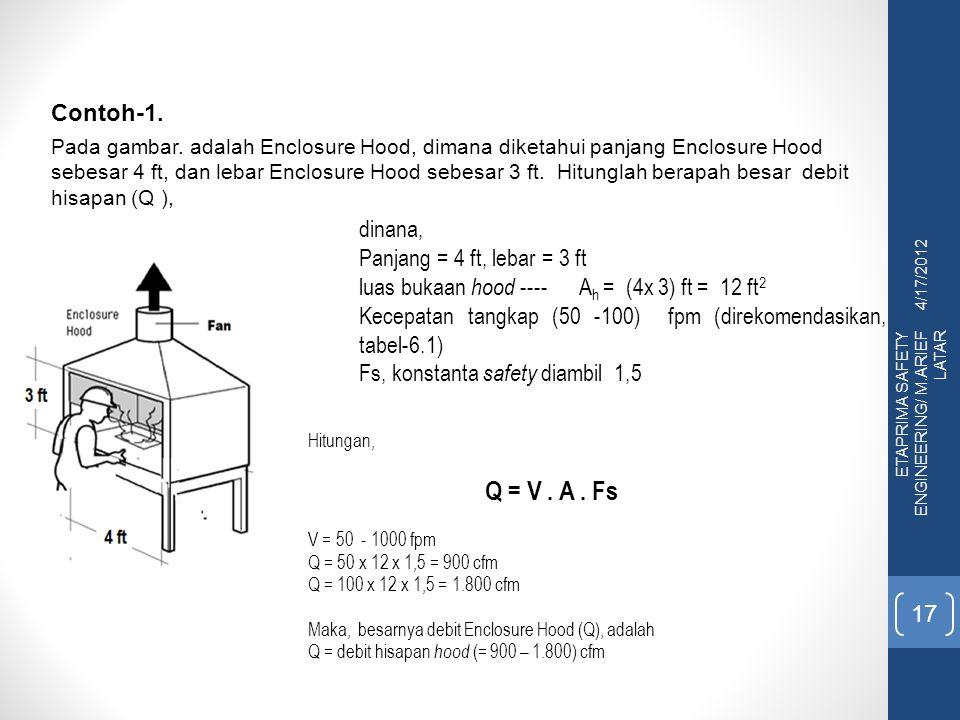 4/17/2012 ETAPRIMA SAFETY ENGINEERING/ M.ARIEF LATAR 17 Contoh-1.