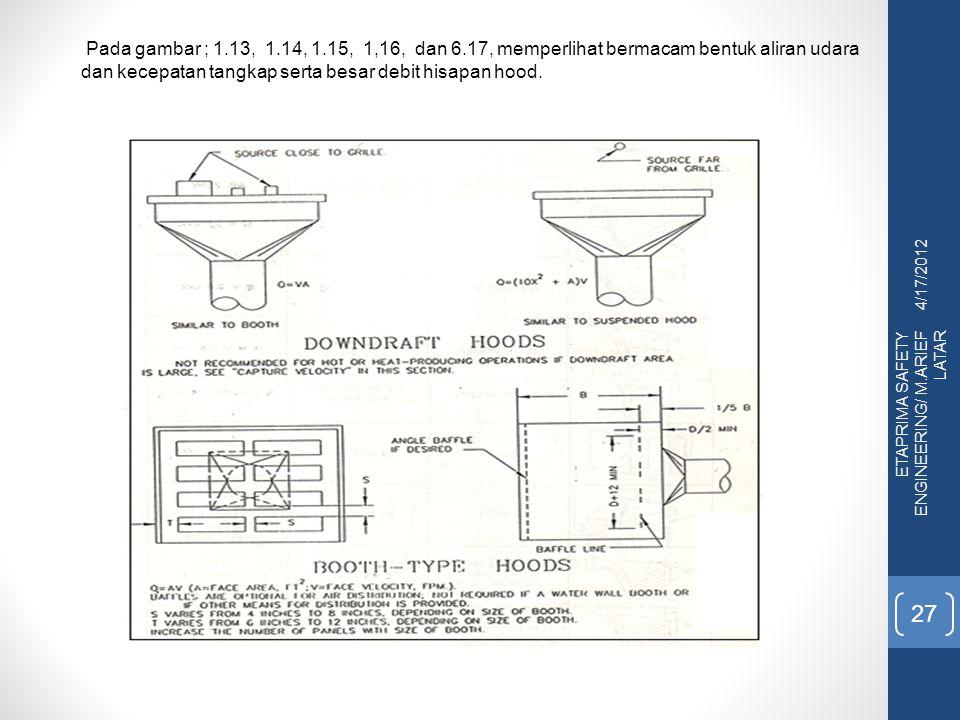 4/17/2012 ETAPRIMA SAFETY ENGINEERING/ M.ARIEF LATAR 27 Pada gambar ; 1.13, 1.14, 1.15, 1,16, dan 6.17, memperlihat bermacam bentuk aliran udara dan kecepatan tangkap serta besar debit hisapan hood.