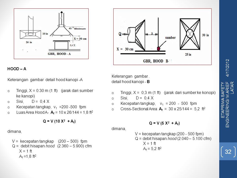 4/17/2012 ETAPRIMA SAFETY ENGINEERING/ M.ARIEF LATAR 32 HOOD – A Keterangan gambar detail hood kanopi -A o Tinggi, X = 0.30 m (1 ft) (jarak dari sumber ke kanopi) o Sisi, D = 0,4 X o Kecepatan tangkap, v 1 =200 -500 fpm o Luas Area Hood A- A f = 10 x 26/144 = 1,8 ft 2 Q = V (10 X 2 + A f ) dimana, V = kecepatan tangkap (200 – 500) fpm Q = debit hisapan hood (2.360 – 5.900) cfm X = 1 ft A f =1,8 ft 2 Keterangan gambar.