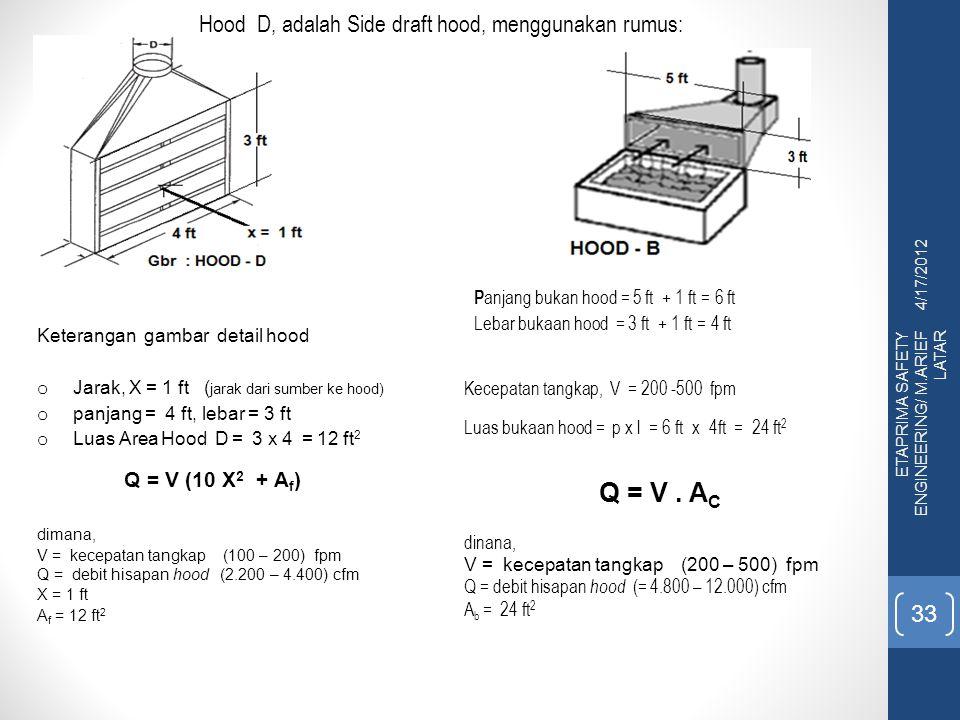 4/17/2012 ETAPRIMA SAFETY ENGINEERING/ M.ARIEF LATAR 33 Hood D, adalah Side draft hood, menggunakan rumus: Keterangan gambar detail hood o Jarak, X = 1 ft ( jarak dari sumber ke hood) o panjang = 4 ft, lebar = 3 ft o Luas Area Hood D = 3 x 4 = 12 ft 2 Q = V (10 X 2 + A f ) dimana, V = kecepatan tangkap (100 – 200) fpm Q = debit hisapan hood (2.200 – 4.400) cfm X = 1 ft A f = 12 ft 2 P anjang bukan hood = 5 ft + 1 ft = 6 ft Lebar bukaan hood = 3 ft + 1 ft = 4 ft Kecepatan tangkap, V = 200 -500 fpm Luas bukaan hood = p x l = 6 ft x 4ft = 24 ft 2 Q = V.