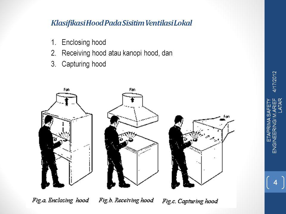 Klasifikasi Hood Pada Sisitim Ventilasi Lokal 4/17/2012 ETAPRIMA SAFETY ENGINEERING/ M.ARIEF LATAR 4 1.Enclosing hood 2.Receiving hood atau kanopi hood, dan 3.Capturing hood