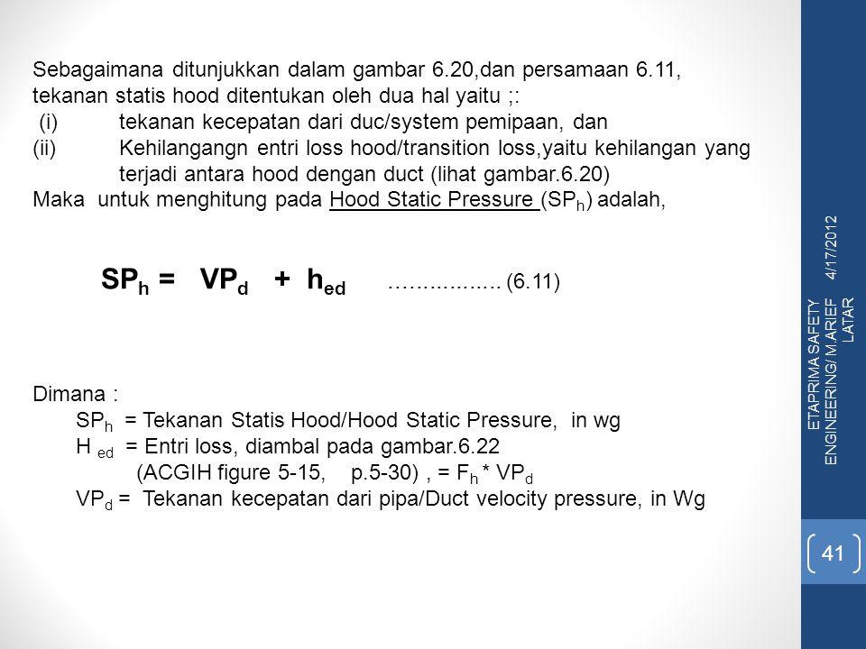 4/17/2012 ETAPRIMA SAFETY ENGINEERING/ M.ARIEF LATAR 41 SP h = VP d + h ed.................
