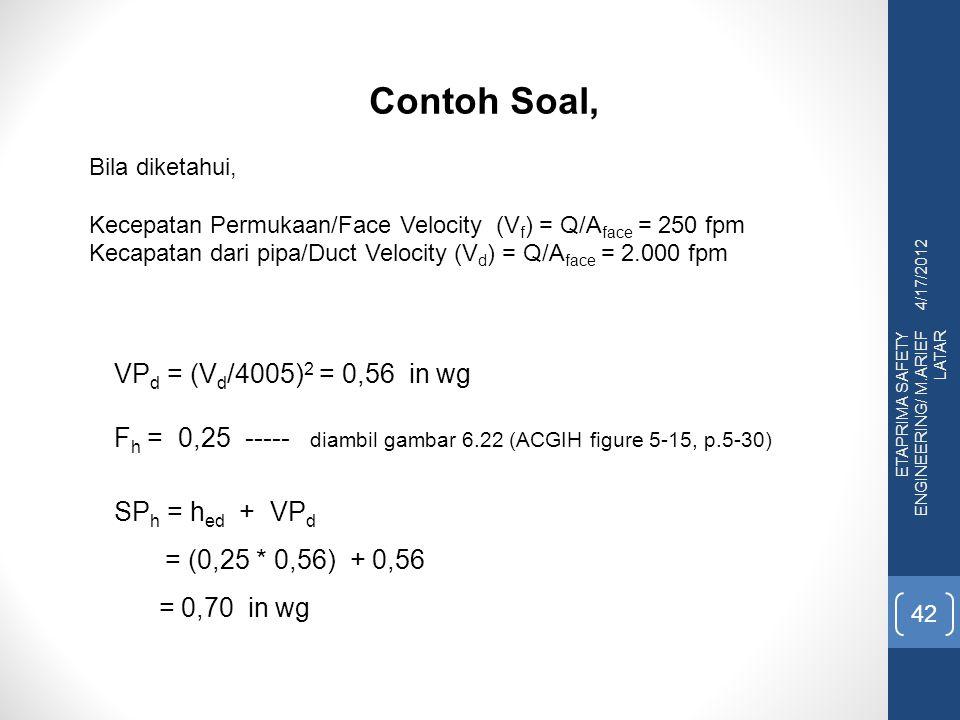 4/17/2012 ETAPRIMA SAFETY ENGINEERING/ M.ARIEF LATAR 42 Contoh Soal, Bila diketahui, Kecepatan Permukaan/Face Velocity (V f ) = Q/A face = 250 fpm Kecapatan dari pipa/Duct Velocity (V d ) = Q/A face = 2.000 fpm VP d = (V d /4005) 2 = 0,56 in wg F h = 0,25 ----- diambil gambar 6.22 (ACGIH figure 5-15, p.5-30) SP h = h ed + VP d = (0,25 * 0,56) + 0,56 = 0,70 in wg