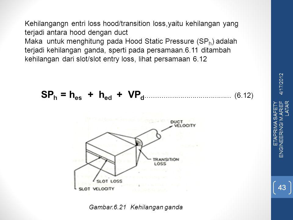 4/17/2012 ETAPRIMA SAFETY ENGINEERING/ M.ARIEF LATAR 43 SP h = h es + h ed + VP d..........................................