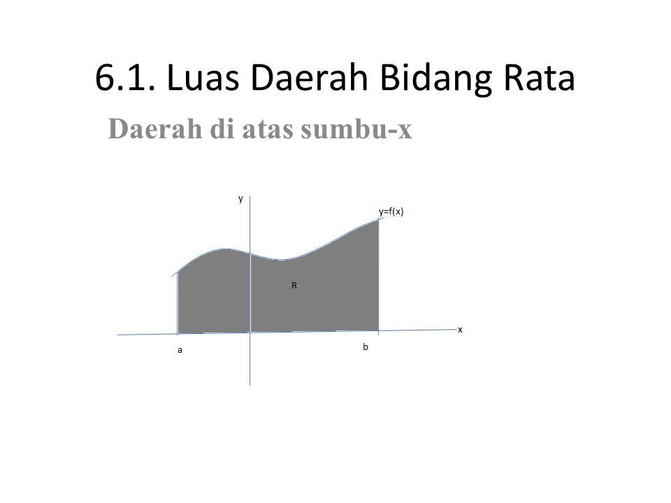 6.1.Luas Daerah Bidang Rata Cara Berpikir menghitung luas Langkah 2 Langkah 3.