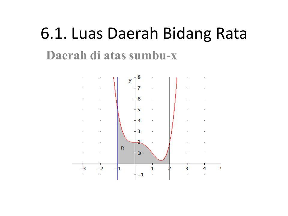 6.1.Luas Daerah Bidang Rata Daerah di bawah sumbu-x Luas dinyatakan oleh bilangan tak negatif.