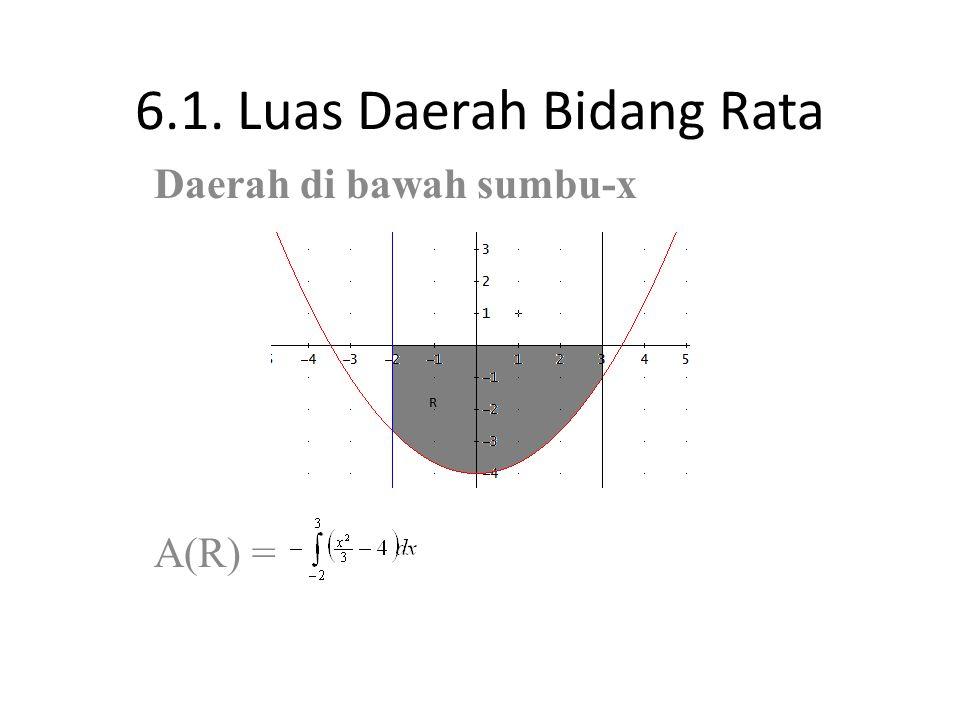 6.1. Luas Daerah Bidang Rata Contoh 6. y yy x y R