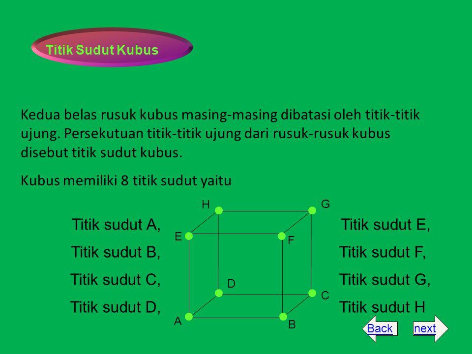 Titik Sudut Kubus Kedua belas rusuk kubus masing-masing dibatasi oleh titik-titik ujung. Persekutuan titik-titik ujung dari rusuk-rusuk kubus disebut