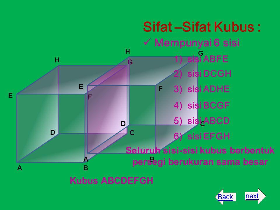 E AB C D F G H Sifat –Sifat Kubus : Mempunyai 6 sisi E AB C D F G H Kubus ABCDEFGH 1) sisi ABFE 2) sisi DCGH 3) sisi ADHE 4) sisi BCGF 5) sisi ABCD 6)