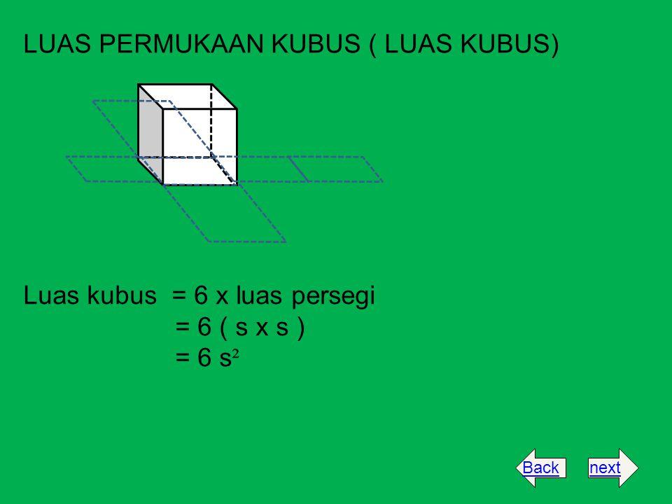 LUAS PERMUKAAN KUBUS ( LUAS KUBUS) Luas kubus = 6 x luas persegi = 6 ( s x s ) = 6 s ² Backnext