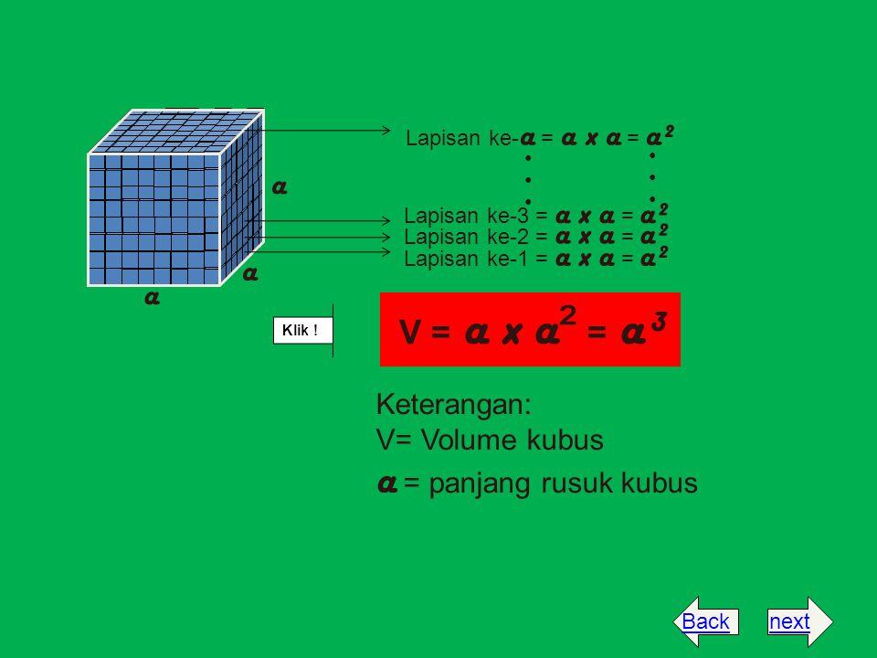 V = a x a ² = a³ Keterangan: V= Volume kubus a = panjang rusuk kubus Lapisan ke- a = a x a = a² a a a Lapisan ke-3 = a x a = a² Lapisan ke-2 = a x a =
