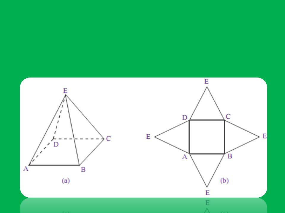 Gambar (a) memperlihatkan sebuah limas segiempat E.ABCD beserta jaring-jaringnya gambar (b).