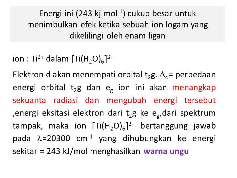 Energi ini (243 kj mol -1 ) cukup besar untuk menimbulkan efek ketika sebuah ion logam yang dikelilingi oleh enam ligan ion : Ti 2+ dalam  Ti(H 2 O)