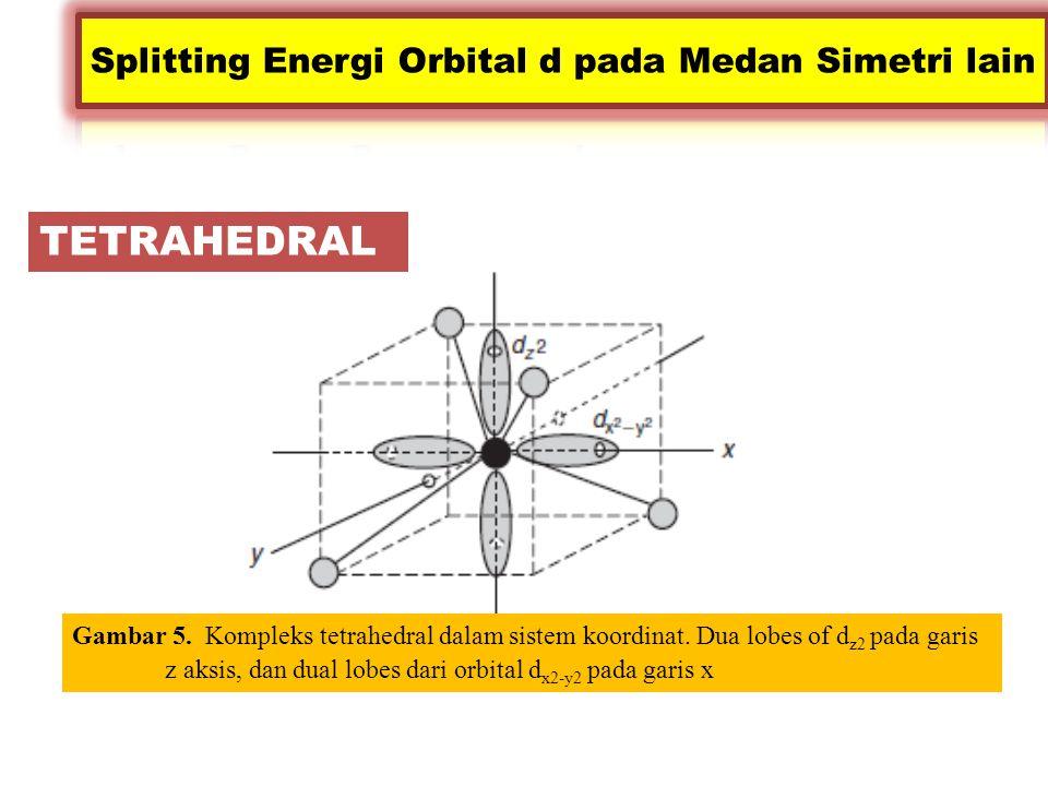 TETRAHEDRAL Gambar 5. Kompleks tetrahedral dalam sistem koordinat. Dua lobes of d z2 pada garis z aksis, dan dual lobes dari orbital d x2-y2 pada gari