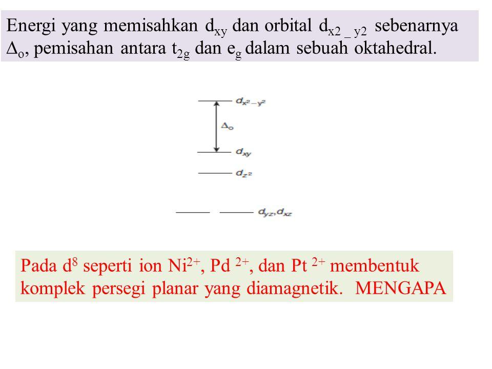 Energi yang memisahkan d xy dan orbital d x2 _ y2 sebenarnya ∆ o, pemisahan antara t 2g dan e g dalam sebuah oktahedral. Pada d 8 seperti ion Ni 2+, P