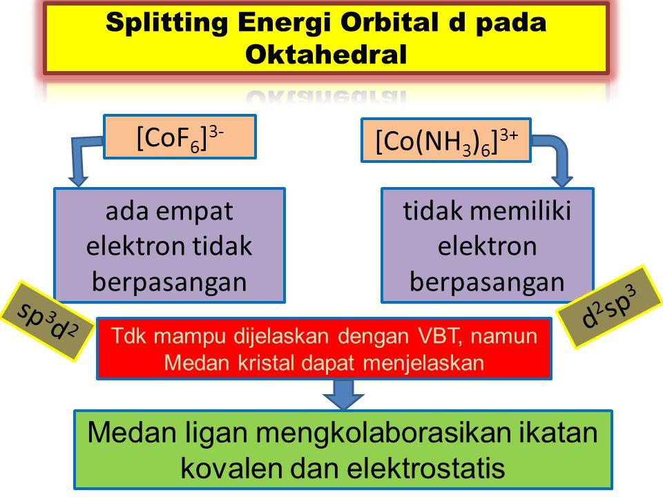 [CoF 6 ] 3- Medan ligan mengkolaborasikan ikatan kovalen dan elektrostatis ada empat elektron tidak berpasangan sp 3 d 2 Tdk mampu dijelaskan dengan V