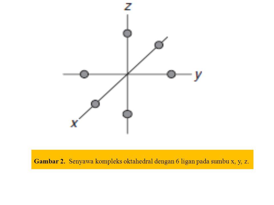 Metal-to-ligan dengan panjang ikatan yang besar dalam arah z dikenal sebagai tetragonal dengan perpanjangan sumbu z.