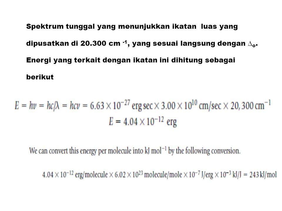 Spektrum tunggal yang menunjukkan ikatan luas yang dipusatkan di 20.300 cm -1, yang sesuai langsung dengan ∆ o. Energi yang terkait dengan ikatan ini