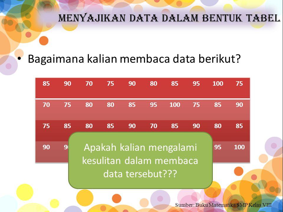 Menyajikan data dalam bentuk tabel Bandingkan dengan ini..