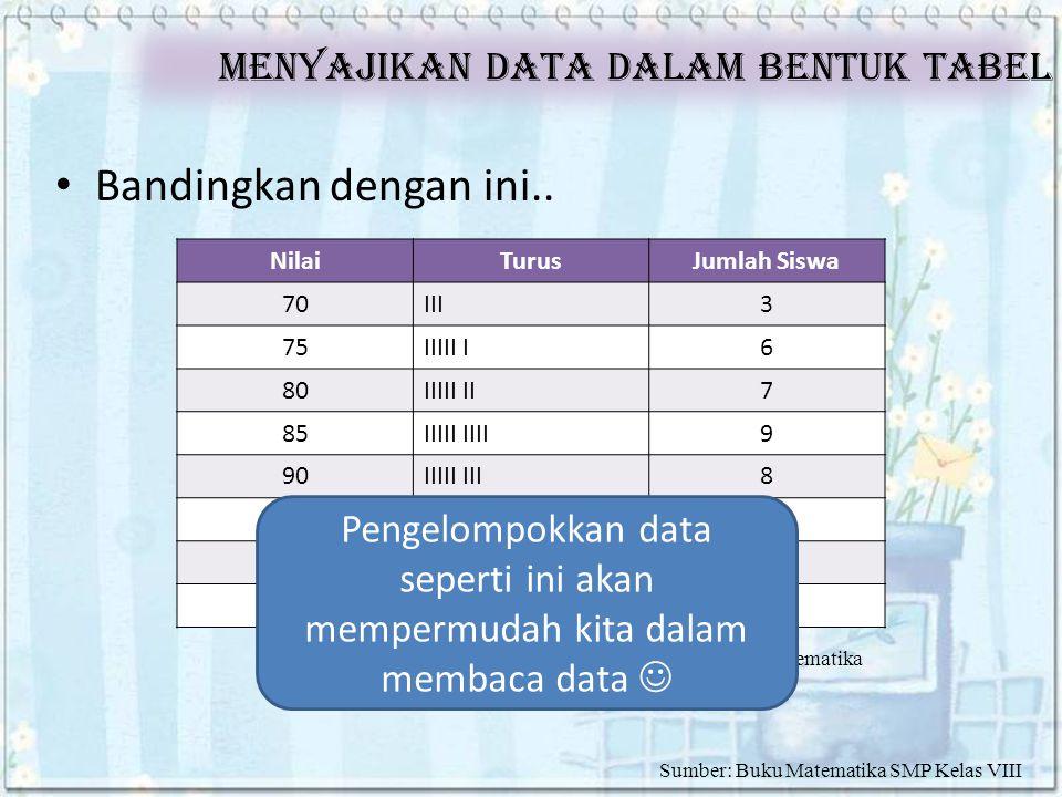Menyajikan data dalam bentuk diagram batang Penyajian data dalam bentuk diagram batang lebih mempermudah dalam membaca data, biasanya menyajikan data tentang perkembangan nilai suatu obyek dalam kurun waktu tertentu.