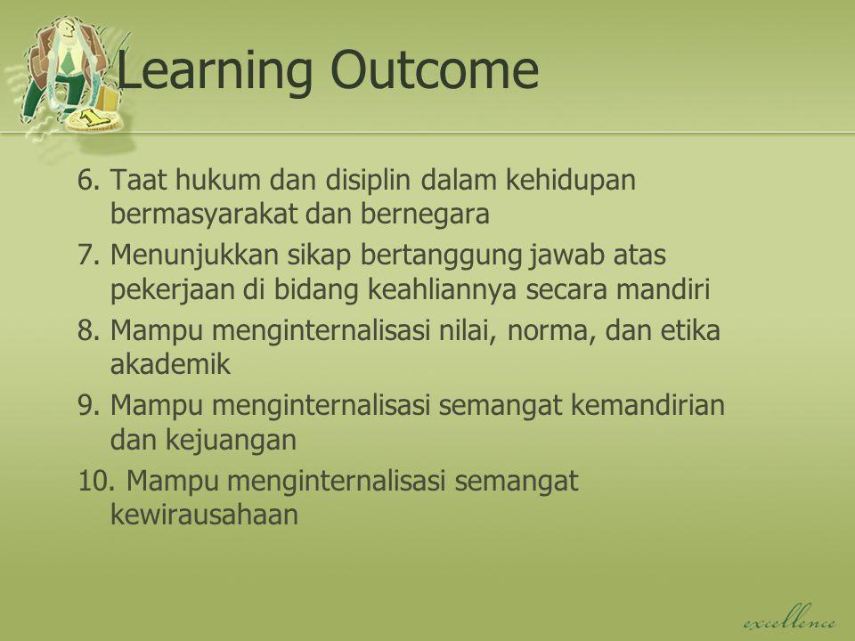 Learning Outcome 6. Taat hukum dan disiplin dalam kehidupan bermasyarakat dan bernegara 7. Menunjukkan sikap bertanggung jawab atas pekerjaan di bidan