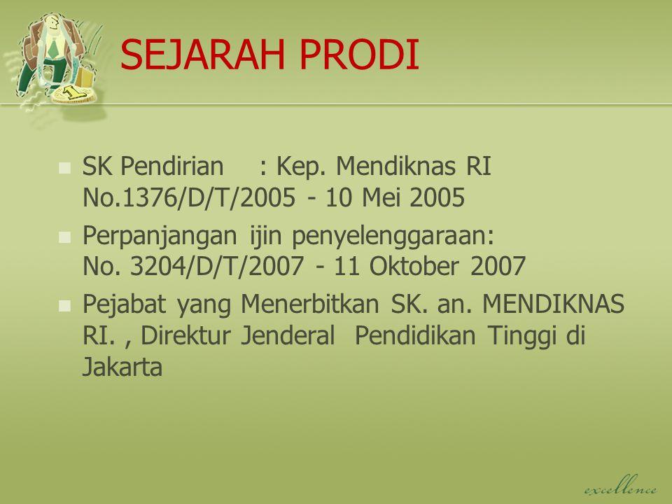 SEJARAH PRODI SK Pendirian : Kep. Mendiknas RI No.1376/D/T/2005 - 10 Mei 2005 Perpanjangan ijin penyelenggaraan: No. 3204/D/T/2007 - 11 Oktober 2007 P