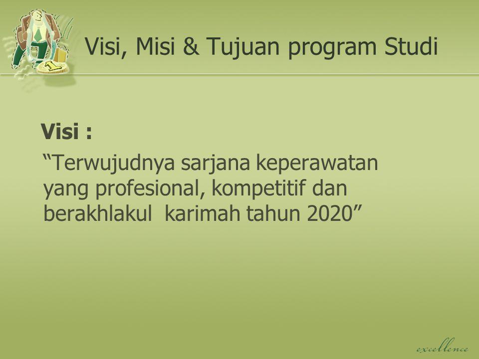 """Visi, Misi & Tujuan program Studi Visi : """"Terwujudnya sarjana keperawatan yang profesional, kompetitif dan berakhlakul karimah tahun 2020"""""""