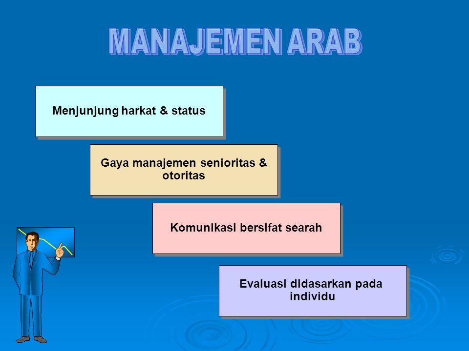 Menjunjung harkat & status Gaya manajemen senioritas & otoritas Gaya manajemen senioritas & otoritas Komunikasi bersifat searah Evaluasi didasarkan pada individu Evaluasi didasarkan pada individu