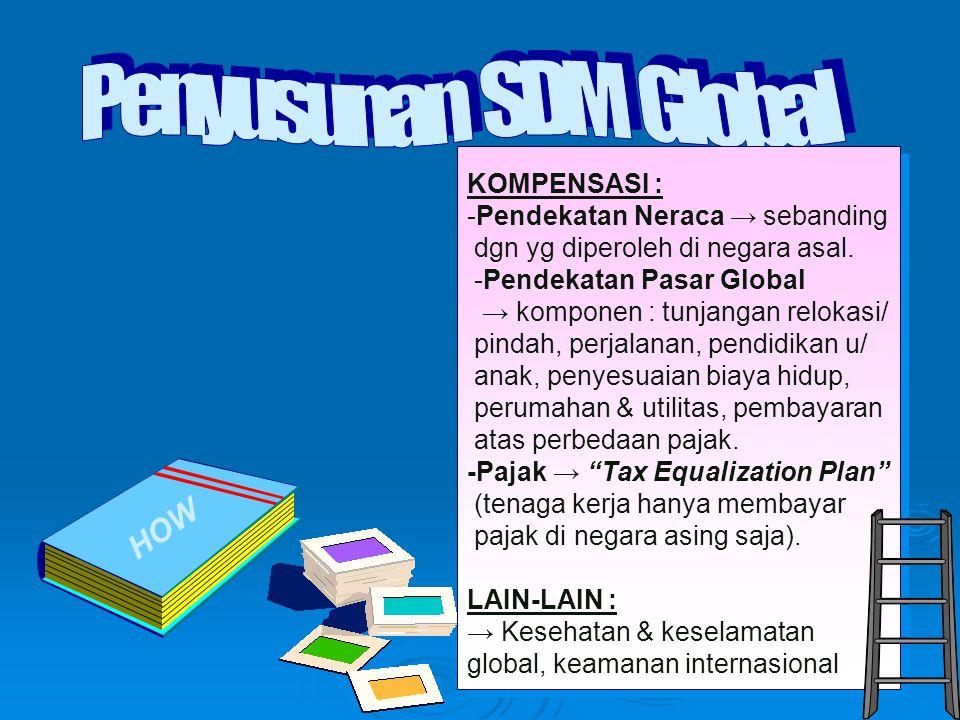 Tenaga Kerja Indonesia → UU No.39 Tahun 2004 Tentang Penempatan & Perlindungan TKI di Luar Negeri.