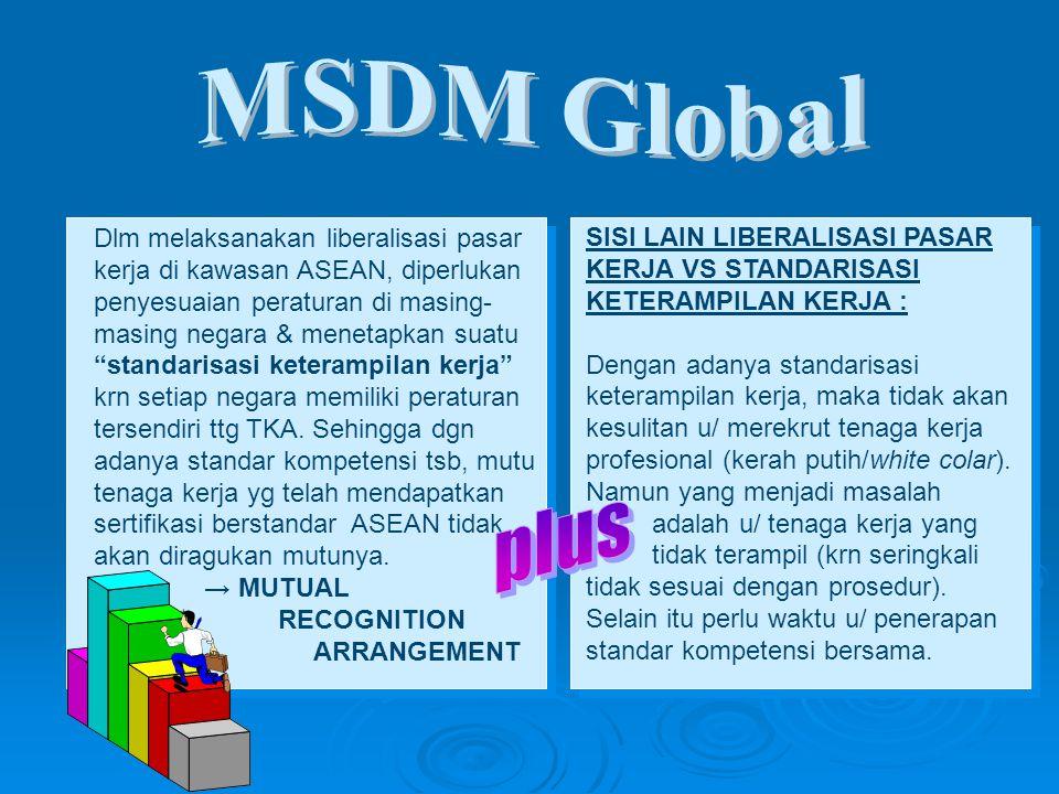 Dlm melaksanakan liberalisasi pasar kerja di kawasan ASEAN, diperlukan penyesuaian peraturan di masing- masing negara & menetapkan suatu standarisasi keterampilan kerja krn setiap negara memiliki peraturan tersendiri ttg TKA.