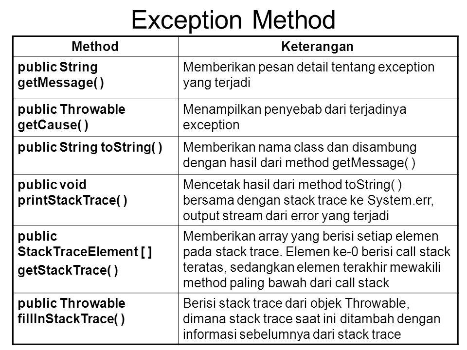 Exception Method MethodKeterangan public String getMessage( ) Memberikan pesan detail tentang exception yang terjadi public Throwable getCause( ) Mena