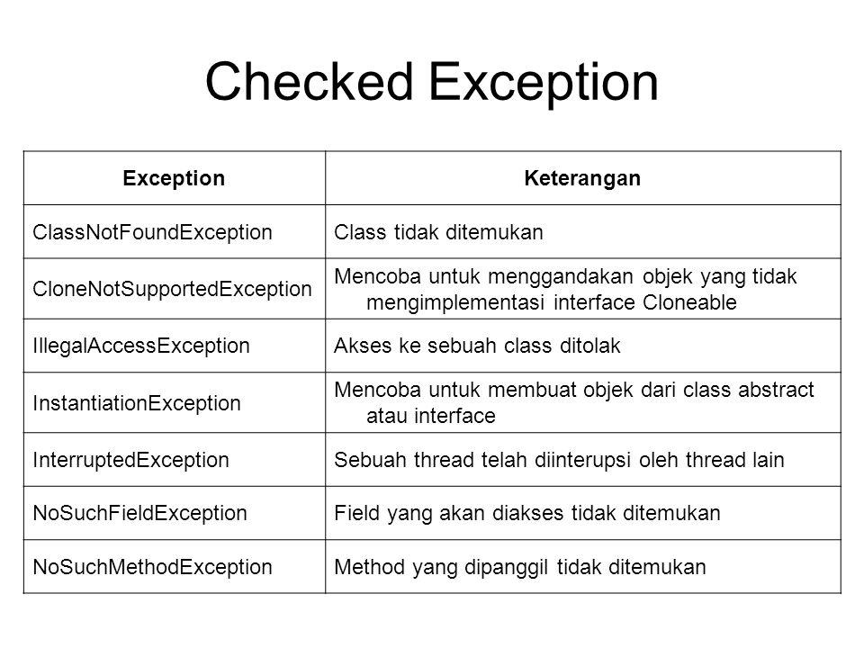 Checked Exception ExceptionKeterangan ClassNotFoundExceptionClass tidak ditemukan CloneNotSupportedException Mencoba untuk menggandakan objek yang tid