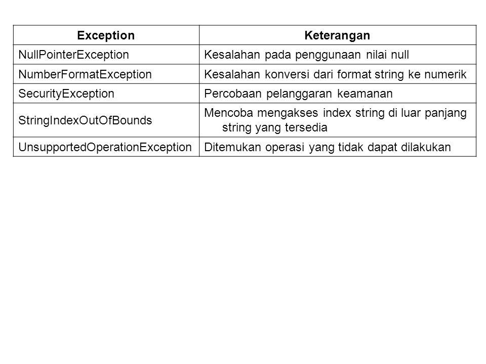 ExceptionKeterangan NullPointerExceptionKesalahan pada penggunaan nilai null NumberFormatExceptionKesalahan konversi dari format string ke numerik Sec