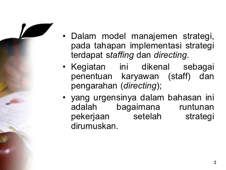 3 Dalam model manajemen strategi, pada tahapan implementasi strategi terdapat staffing dan directing. Kegiatan ini dikenal sebagai penentuan karyawan