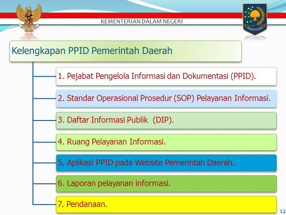 12 Kelengkapan PPID Pemerintah Daerah 1.Pejabat Pengelola Informasi dan Dokumentasi (PPID).
