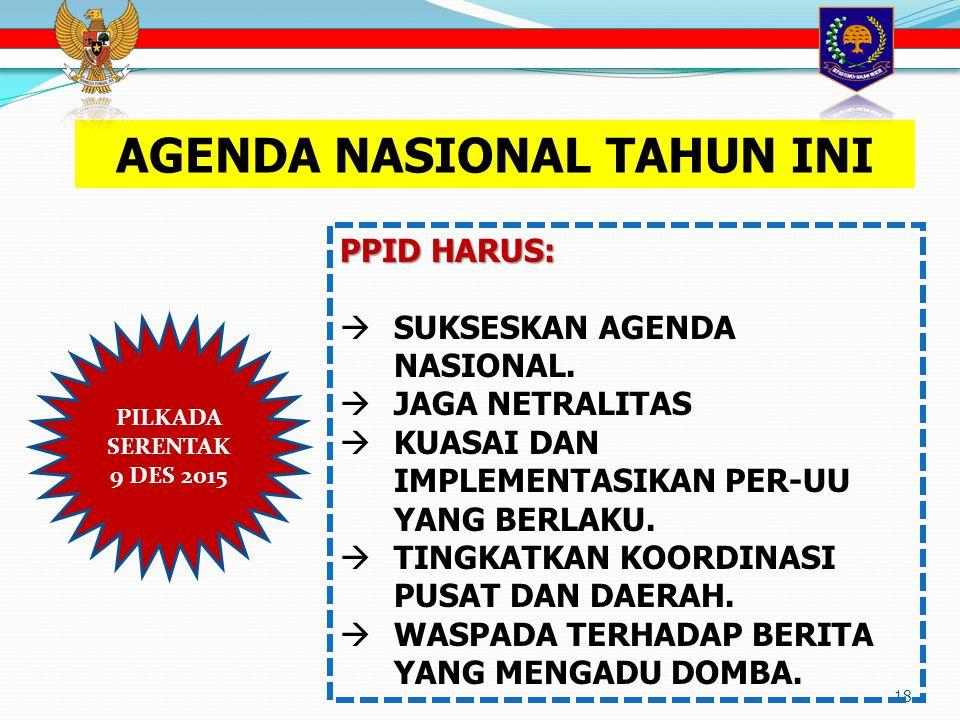 18 AGENDA NASIONAL TAHUN INI PILKADA SERENTAK 9 DES 2015 PPID HARUS:  SUKSESKAN AGENDA NASIONAL.