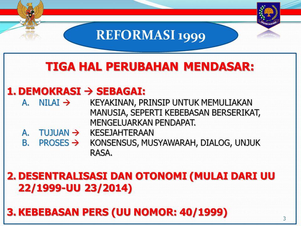 3 REFORMASI 1999 TIGA HAL PERUBAHAN MENDASAR: 1.DEMOKRASI  SEBAGAI: A.NILAI  KEYAKINAN, PRINSIP UNTUK MEMULIAKAN MANUSIA, SEPERTI KEBEBASAN BERSERIKAT, MENGELUARKAN PENDAPAT.